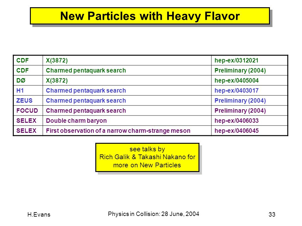 H.Evans Physics in Collision: 28 June, 2004 33 New Particles with Heavy Flavor CDFX(3872)hep-ex/0312021 CDFCharmed pentaquark searchPreliminary (2004) DØDØX(3872)hep-ex/0405004 H1Charmed pentaquark searchhep-ex/0403017 ZEUSCharmed pentaquark searchPreliminary (2004) FOCUDCharmed pentaquark searchPreliminary (2004) SELEXDouble charm baryonhep-ex/0406033 SELEXFirst observation of a narrow charm-strange mesonhep-ex/0406045 see talks by Rich Galik & Takashi Nakano for more on New Particles