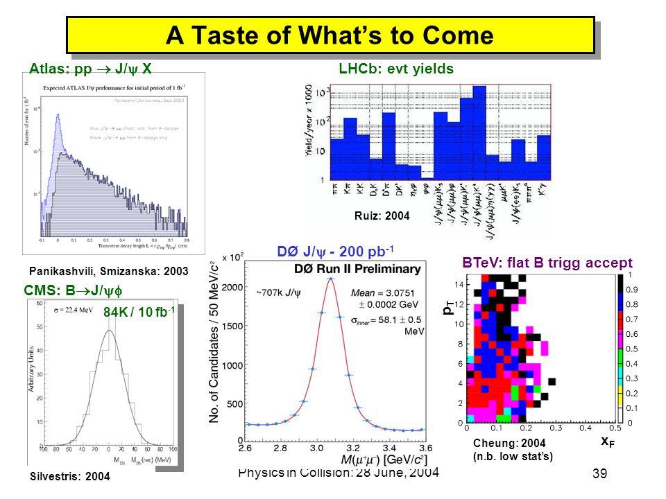 H.Evans Physics in Collision: 28 June, 2004 39 A Taste of What's to Come Panikashvili, Smizanska: 2003 Atlas: pp  J/  X pTpT xFxF BTeV: flat B trigg accept Cheung: 2004 (n.b.