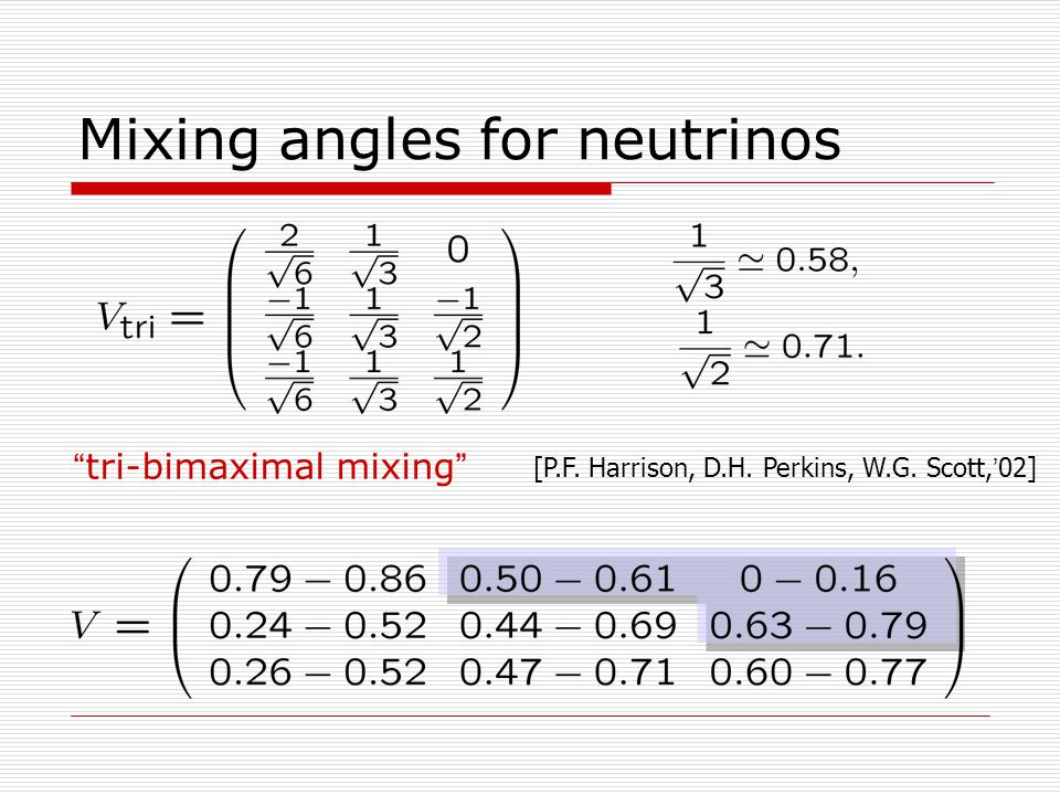 Mixing angles for neutrinos [P.F. Harrison, D.H. Perkins, W.G.