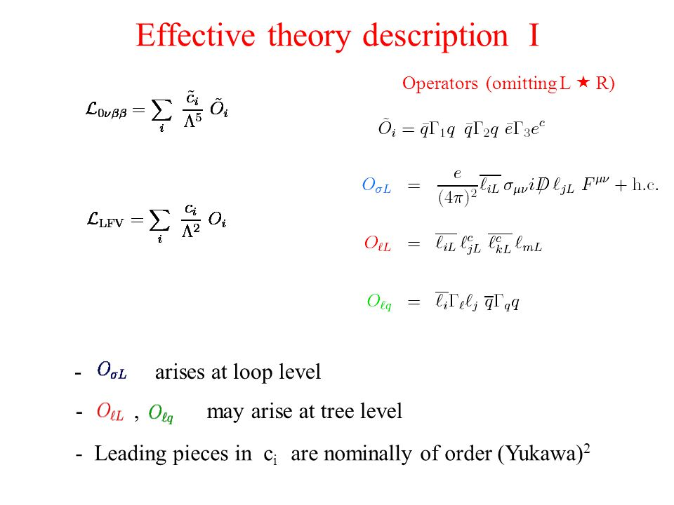 Effective theory description I - arises at loop level -, may arise at tree level - Leading pieces in c i are nominally of order (Yukawa) 2 Operators (