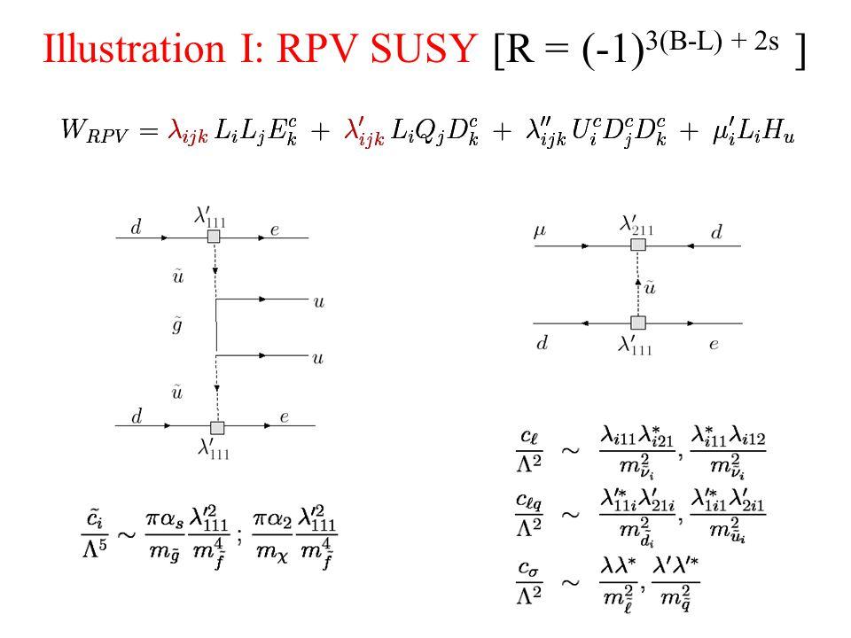 Illustration I: RPV SUSY [R = (-1) 3(B-L) + 2s ]