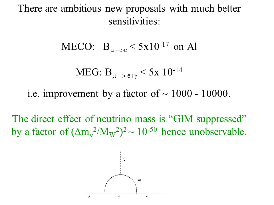There are ambitious new proposals with much better sensitivities: MECO: B  e < 5x10 -17 on Al MEG: B  e  < 5x 10 -14 i.e.