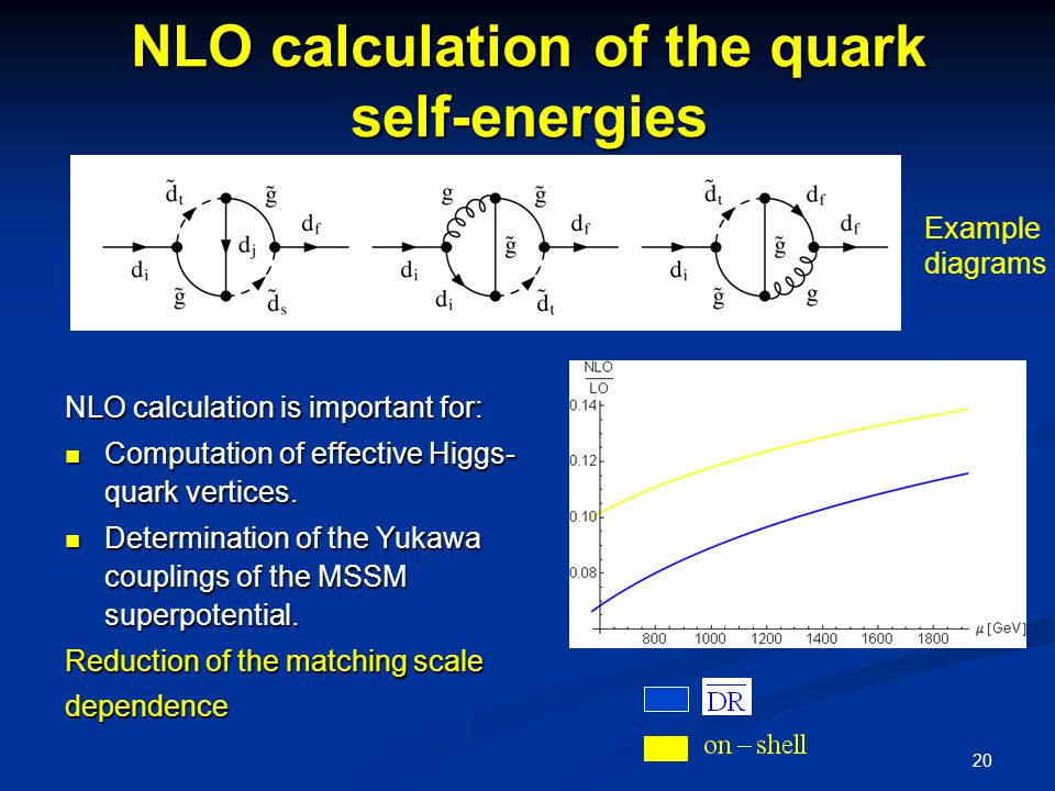 20 NLO calculation of the quark self-energies NLO calculation is important for: Computation of effective Higgs- quark vertices.