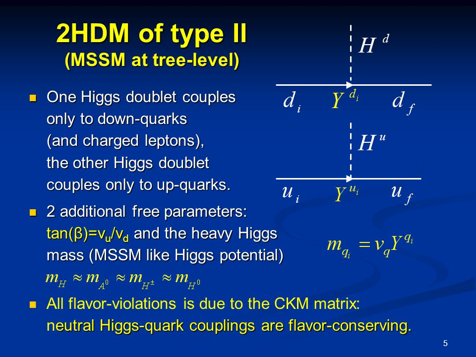 5 2HDM of type II (MSSM at tree-level) One Higgs doublet couples only to down-quarks (and charged leptons), the other Higgs doublet couples only to up-quarks.
