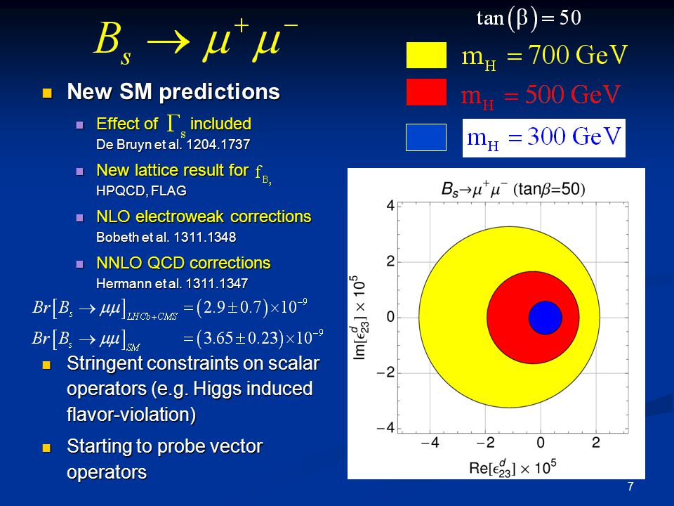 7 New SM predictions New SM predictions Effect of included De Bruyn et al.