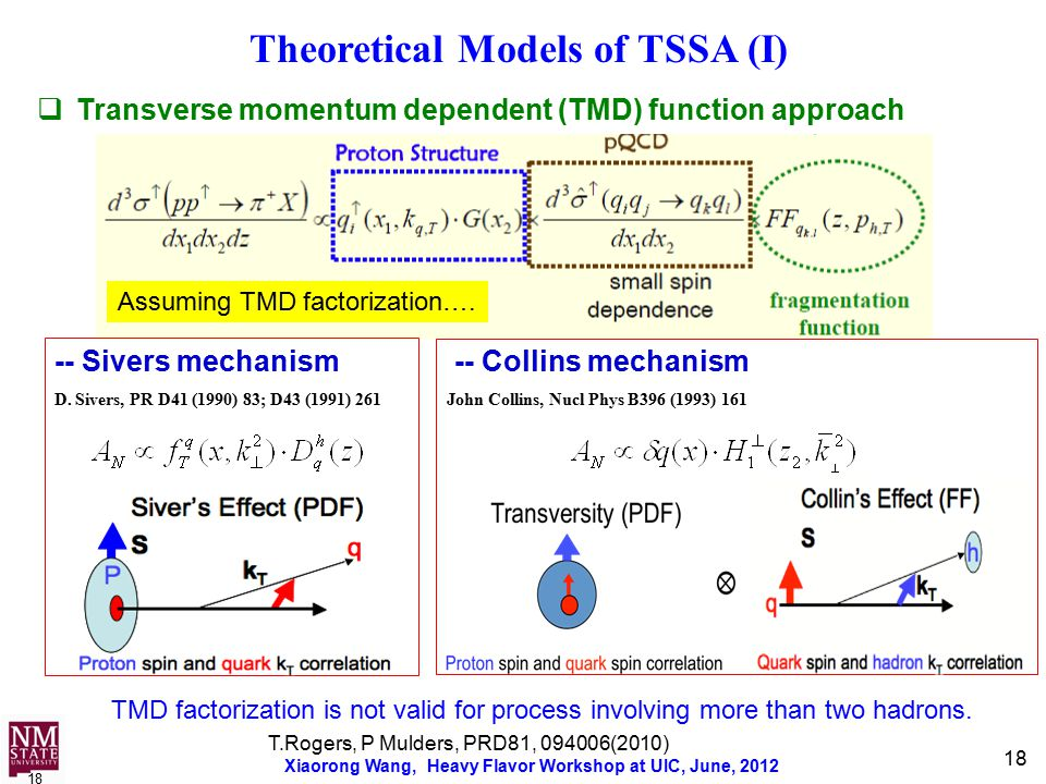 Xiaorong Wang, Heavy Flavor Workshop at UIC, June, 2012 18 Theoretical Models of TSSA (I)  Transverse momentum dependent (TMD) function approach Assuming TMD factorization….
