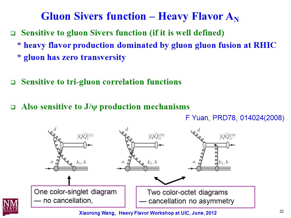 Xiaorong Wang, Heavy Flavor Workshop at UIC, June, 2012 32  Sensitive to gluon Sivers function (if it is well defined) * heavy flavor production dominated by gluon gluon fusion at RHIC * gluon has zero transversity  Sensitive to tri-gluon correlation functions  Also sensitive to J/ψ production mechanisms Gluon Sivers function – Heavy Flavor A N One color-singlet diagram — no cancellation, Two color-octet diagrams — cancellation no asymmetry F Yuan, PRD78, 014024(2008)