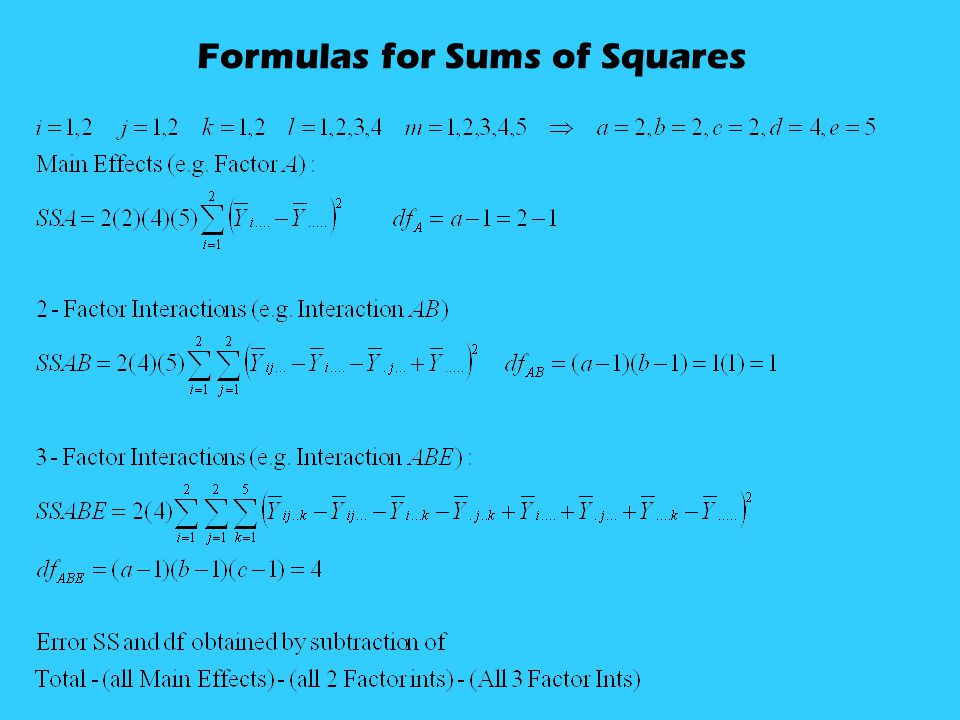 Formulas for Sums of Squares