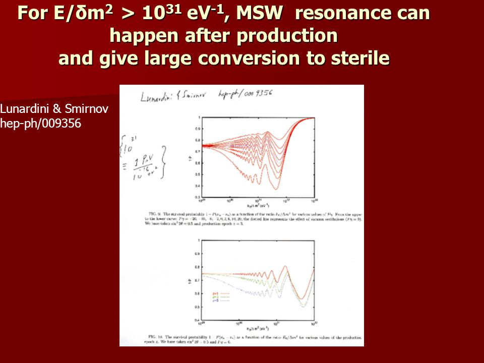 For E/δm 2 > 10 31 eV -1, MSW resonance can happen after production and give large conversion to sterile Lunardini & Smirnov hep-ph/009356