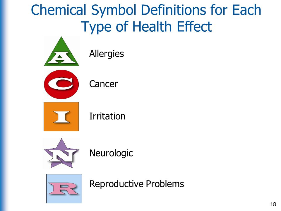 Chemical Symbol Definitions for Each Type of Health Effect 18 Allergies Cancer Irritation Neurologic Reproductive Problems
