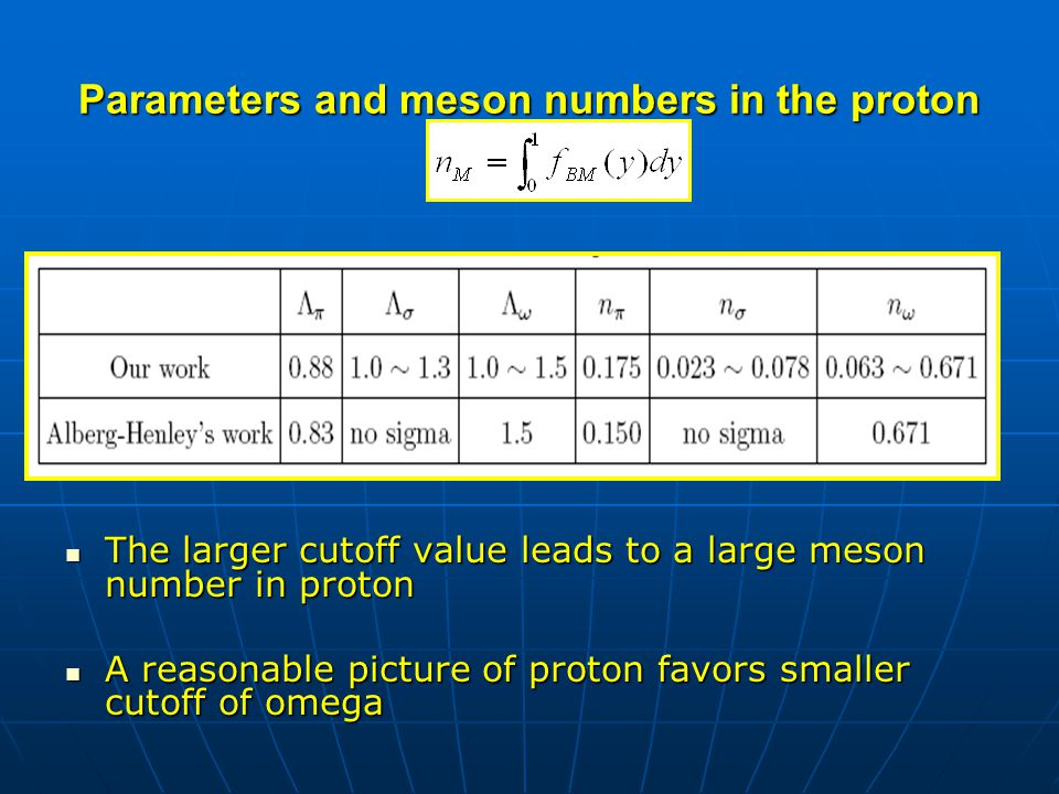 Parameters and meson numbers in the proton The larger cutoff value leads to a large meson number in proton The larger cutoff value leads to a large me