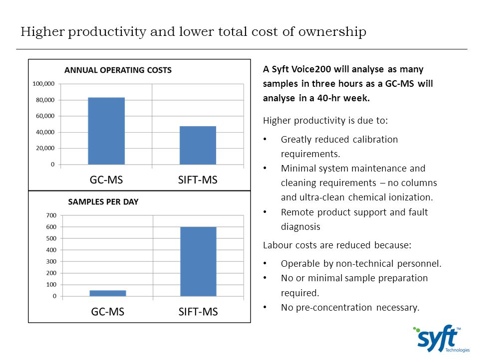 Higher productivity and lower total cost of ownership A Syft Voice200 will analyse as many samples in three hours as a GC-MS will analyse in a 40-hr w