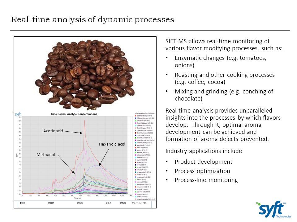 Real-time analysis of dynamic processes SIFT-MS allows real-time monitoring of various flavor-modifying processes, such as: Enzymatic changes (e.g. to