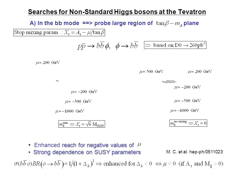 Searches for Non-Standard Higgs bosons at the Tevatron reach for negative values of Enhanced reach for negative values of Strong dependence on SUSY parameters Strong dependence on SUSY parameters A) In the bb mode ==> probe large region of plane M.