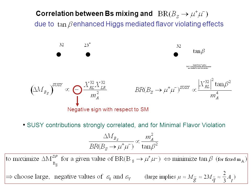 Correlation between Bs mixing and due to enhanced Higgs mediated flavor violating effects SUSY contributions strongly correlated, and for Minimal Flavor Violation Negative sign with respect to SM