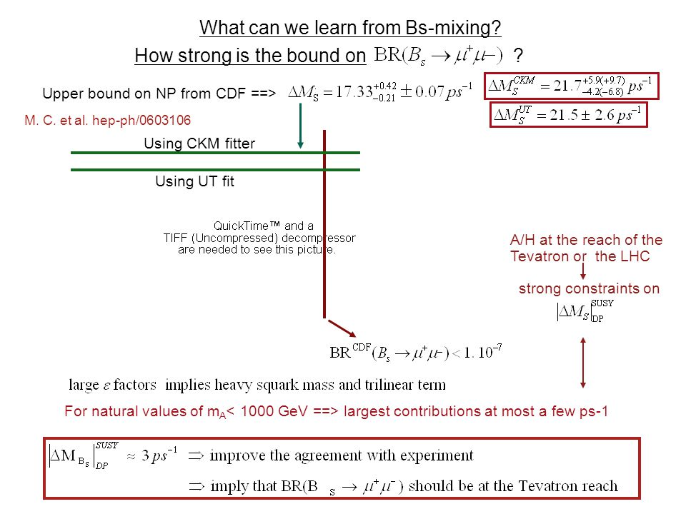 What can we learn from Bs-mixing. Upper bound on NP from CDF ==> How strong is the bound on .