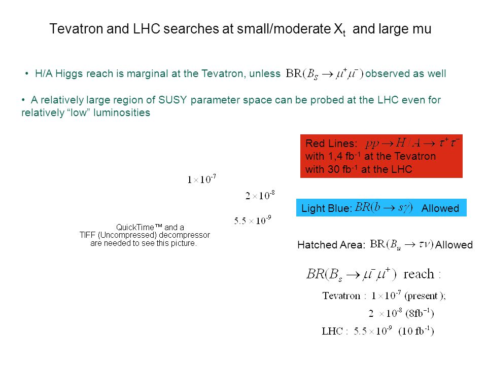 Tevatron and LHC searches at small/moderate X t and large mu H/A Higgs reach is marginal at the Tevatron, unless observed as well A relatively large region of SUSY parameter space can be probed at the LHC even for relatively low luminosities Red Lines: with 1,4 fb -1 at the Tevatron with 30 fb -1 at the LHC Light Blue: Allowed Hatched Area: Allowed