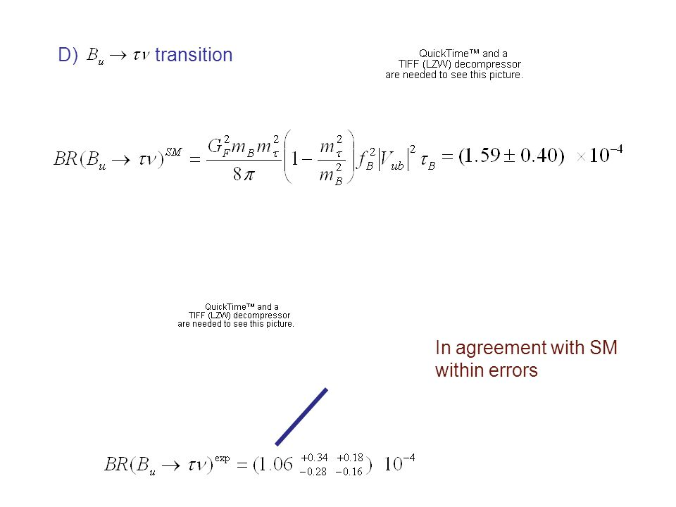 D) transition In agreement with SM within errors