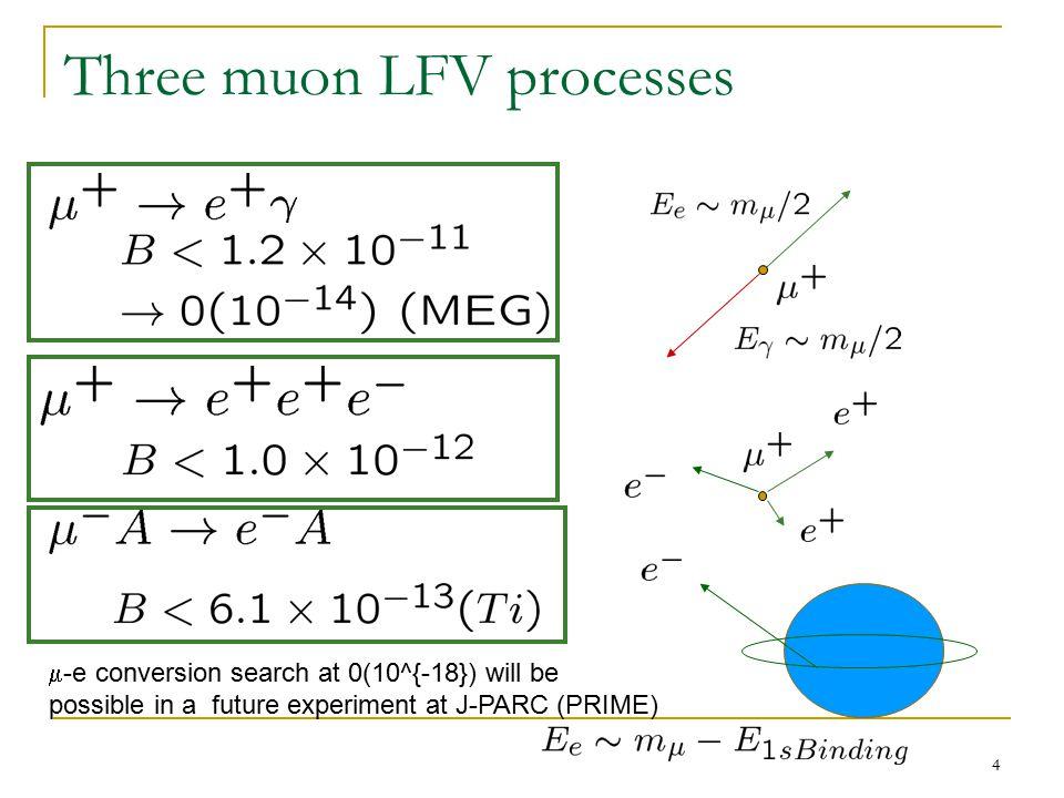 15  LFV in LR symmetric model (Non-SUSY) left-right symmetric model Higgs fields, (bi-doublet, two triplets) Low energy (TeV region ) seesaw mechanism for neutrino masses L R parity V.Cirigliano, A.Kurylov, M.J.Ramsey-Musolf, P.Vogel, 2004 O.M.Boyarkin, G.G.Boyarkina, T.I.Bakanova, 2004 A.Akeroyd, M.Aoki, Y.O.