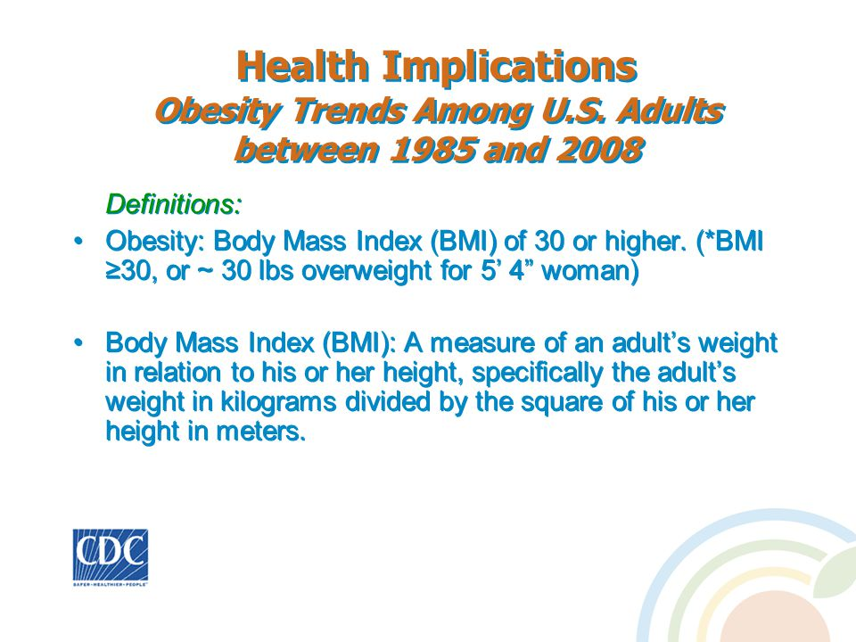 Health Implications Obesity Trends Among U.S.