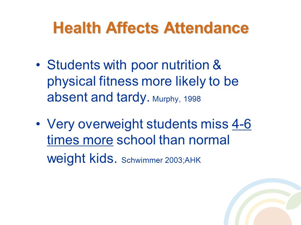 Health Affects Attendance Students with poor nutrition & physical fitness more likely to be absent and tardy.