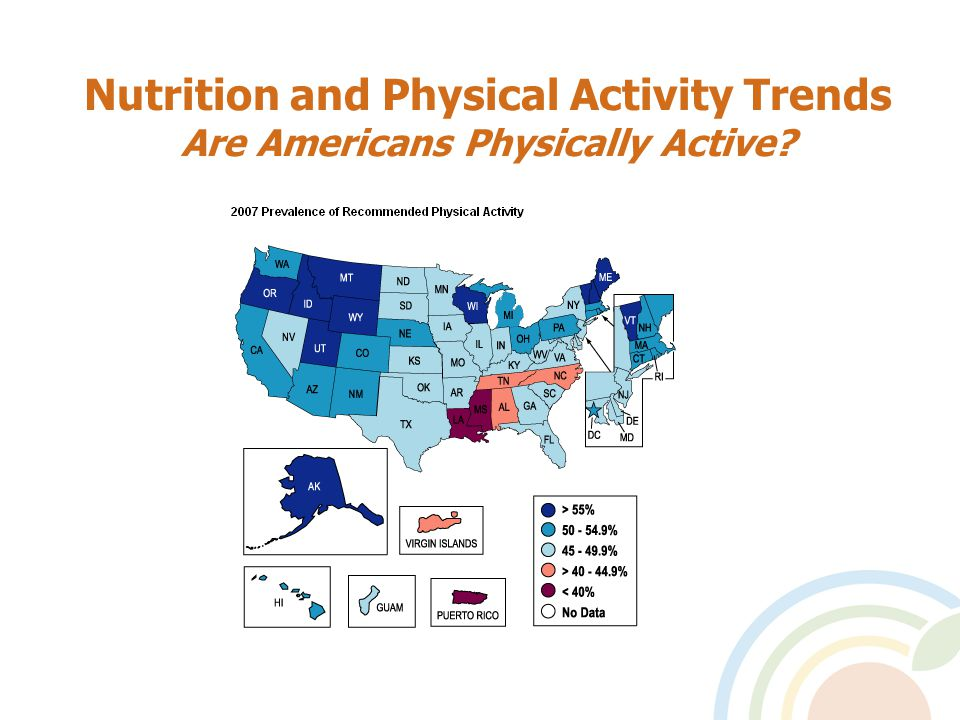 Nutrition and Physical Activity Trends Are Americans Physically Active