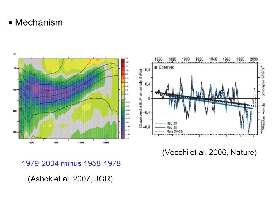  Mechanism 1979-2004 minus 1958-1978 (Ashok et al. 2007, JGR) (Vecchi et al. 2006, Nature)