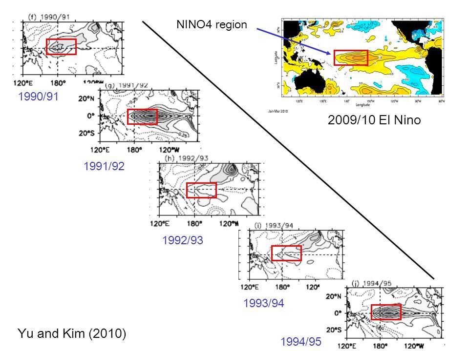 Yu and Kim (2010) 2009/10 El Nino NINO4 region 1990/91 1991/92 1992/93 1993/94 1994/95