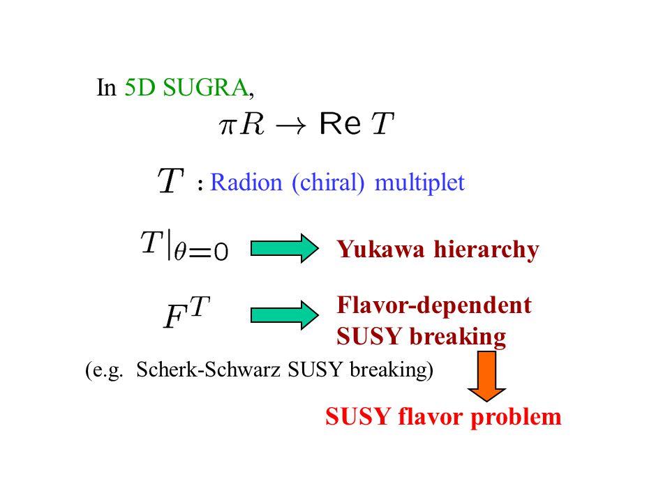 5D SUGRA with Multi moduli Yukawa hierarchy SUSY breaking cf.) In string context, Mirror mediation , Conlon, JHEP0803 (2008) 025