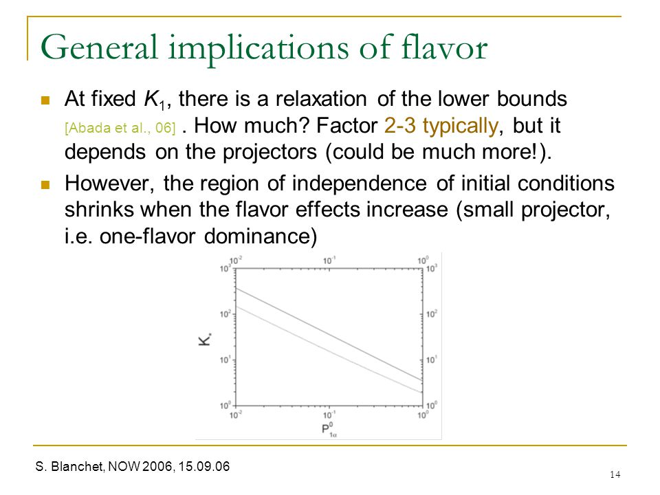 S. Blanchet, NOW 2006, 15.09.06 14 General implications of flavor At fixed K 1, there is a relaxation of the lower bounds [Abada et al., 06]. How much