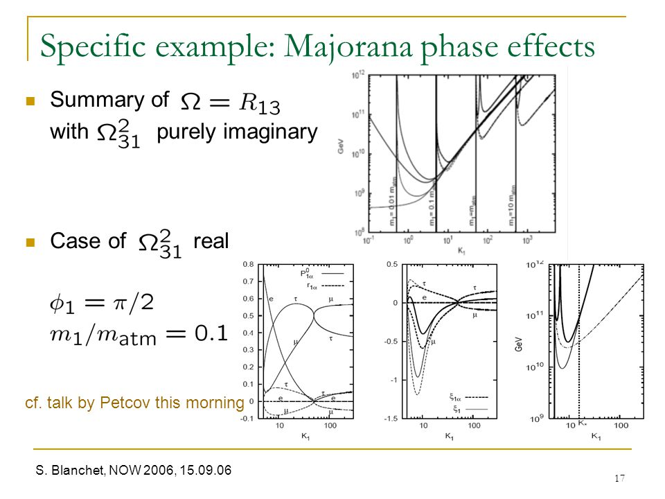 S. Blanchet, NOW 2006, 15.09.06 17 Summary of with purely imaginary Specific example: Majorana phase effects Case of real cf. talk by Petcov this morn