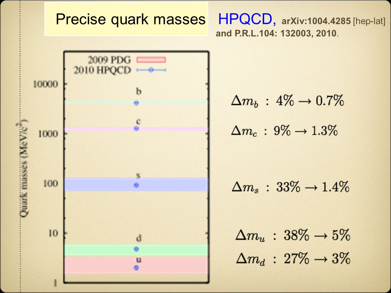 HPQCD, arXiv:1004.4285 [hep-lat] and P.R.L.104: 132003, 2010. Precise quark masses