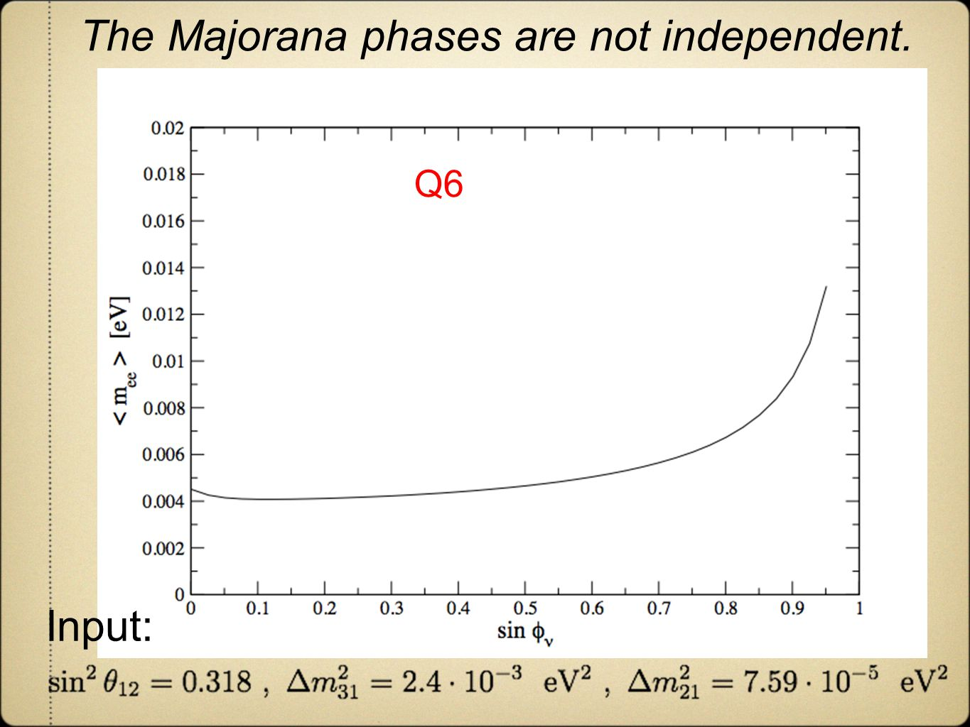 Input: Q6 The Majorana phases are not independent.