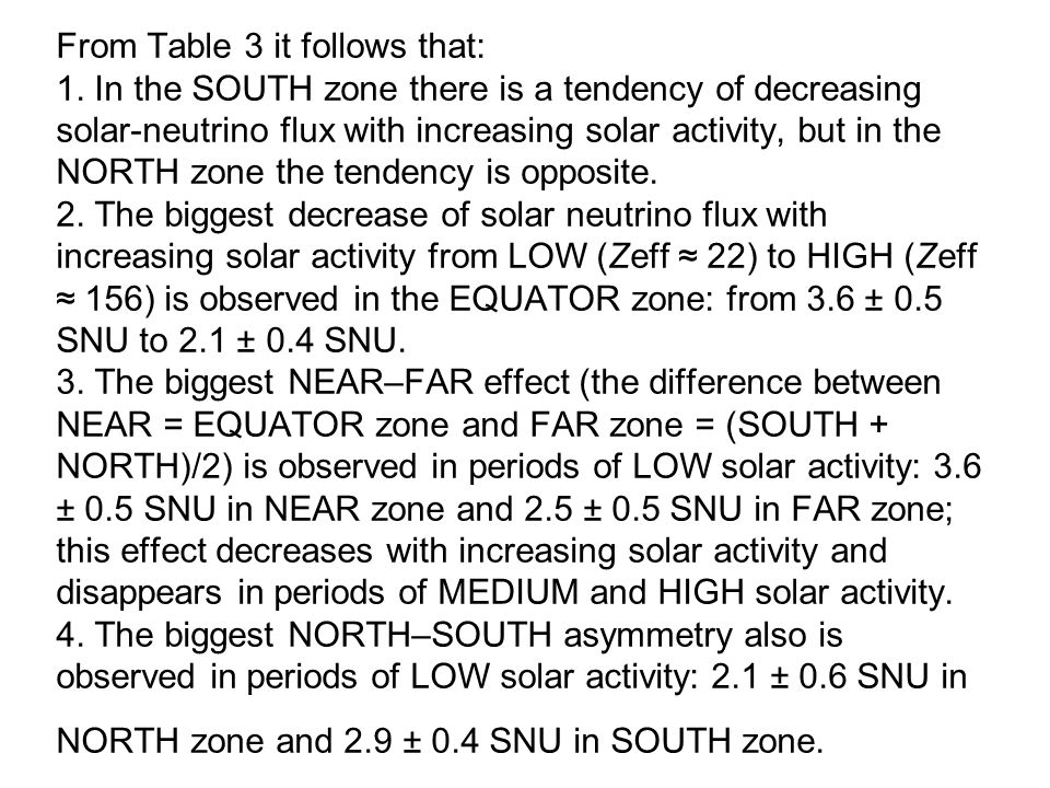 From Table 3 it follows that: 1. In the SOUTH zone there is a tendency of decreasing solar-neutrino flux with increasing solar activity, but in the NO