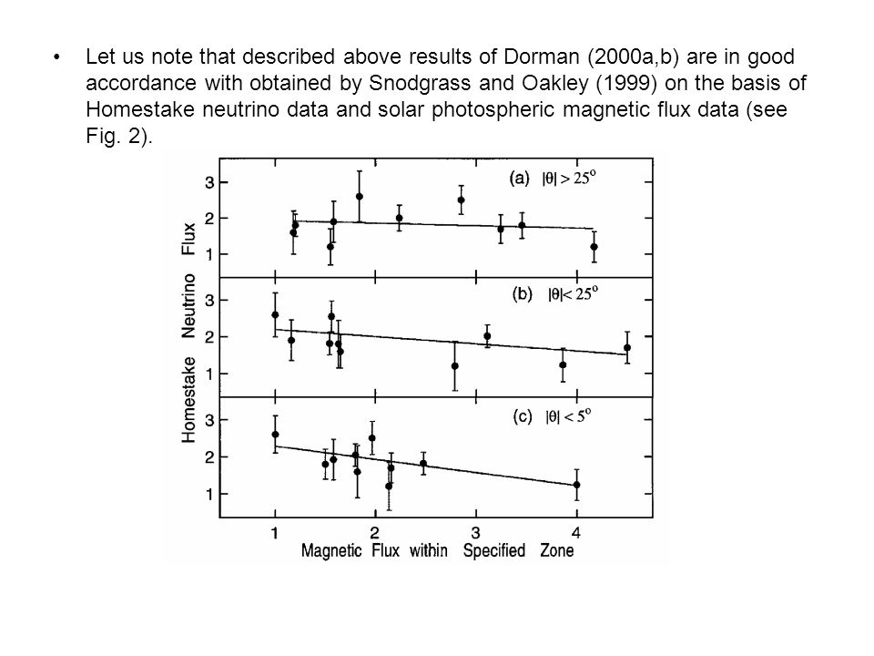 Let us note that described above results of Dorman (2000a,b) are in good accordance with obtained by Snodgrass and Oakley (1999) on the basis of Homes
