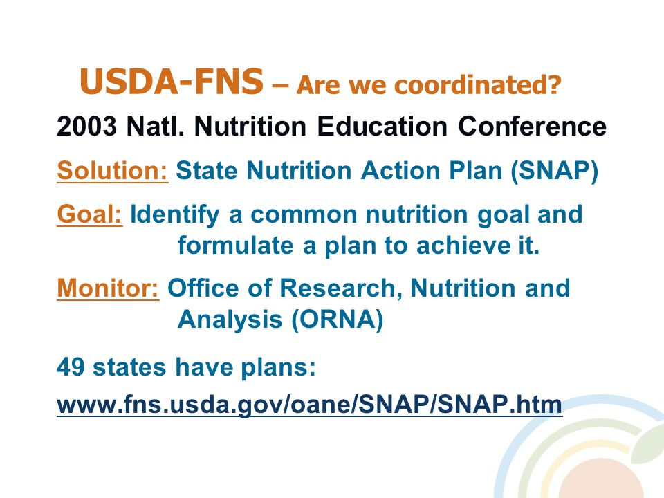 USDA-FNS – Are we coordinated. 2003 Natl.