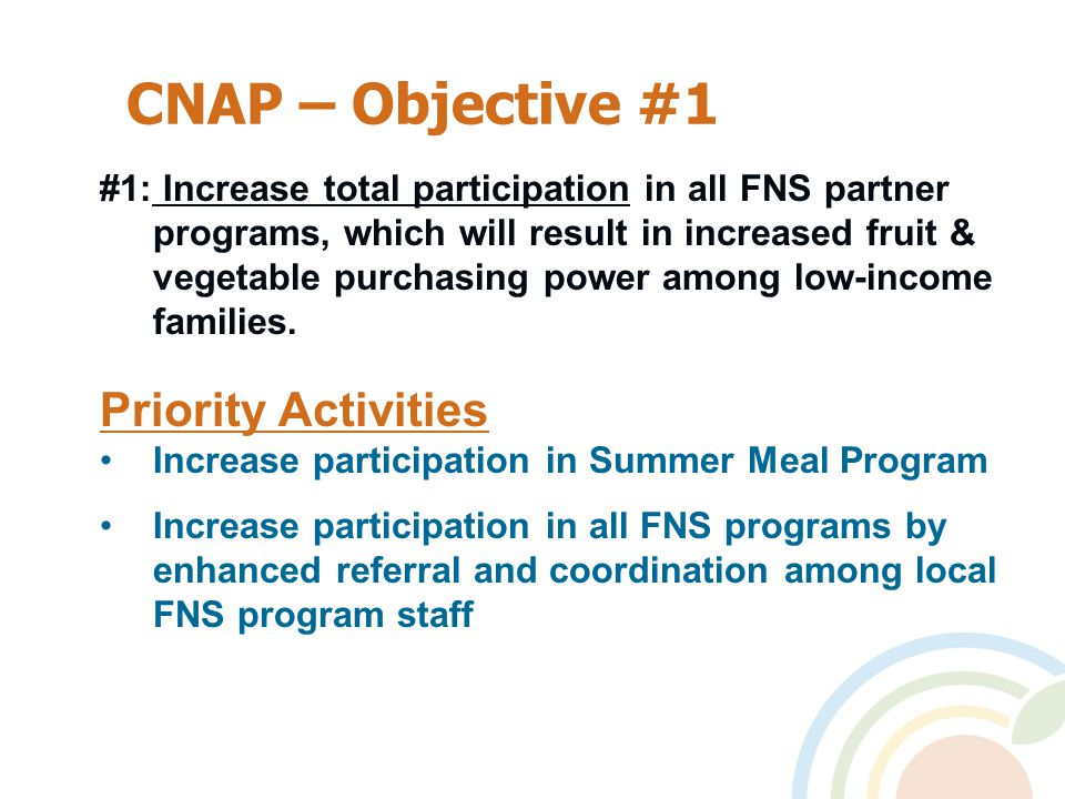 Progress to Date: Summer Meal Program Created and shared lists, posters, online resources Increase in sites ('07 = 55, '11= 102) & participation Special thanks to Second Harvest Food Bank Enhanced Referral – Coordination CalFresh – OC insert (Eng, Sp, Viet), online applications WIC – Site lists, promotion Regional Network – Maximizing USDA Resources training (shared examples of foods provided) Special thanks to OC's SSA-CalFresh