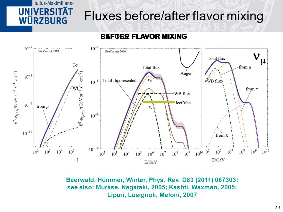 29 Fluxes before/after flavor mixing e  Baerwald, Hümmer, Winter, Phys.