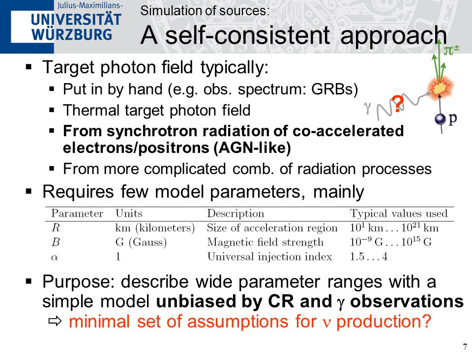 7 Simulation of sources: A self-consistent approach  Target photon field typically:  Put in by hand (e.g.