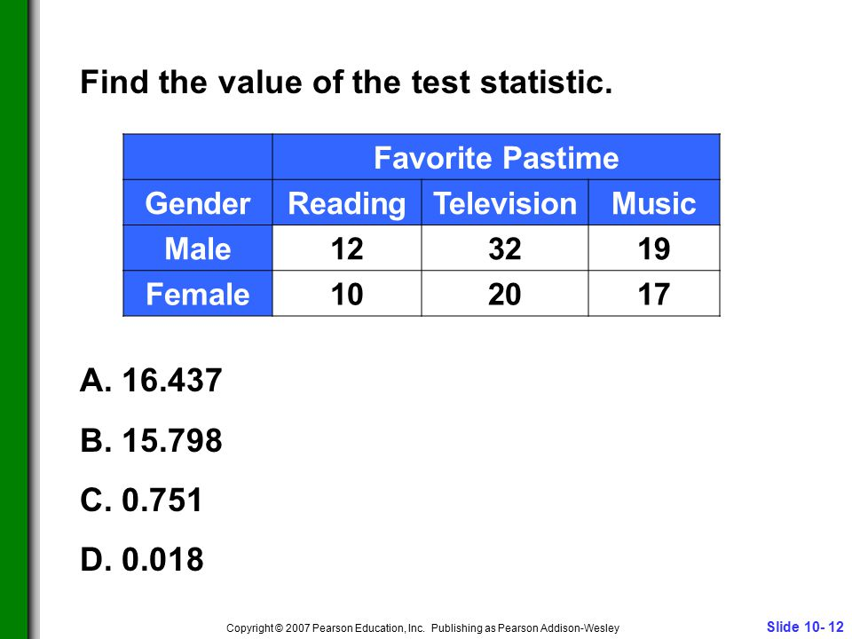 Slide 10- 12 Copyright © 2007 Pearson Education, Inc. Publishing as Pearson Addison-Wesley Find the value of the test statistic. A. 16.437 B. 15.798 C