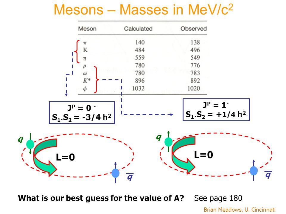 Brian Meadows, U. Cincinnati Mesons – Masses in MeV/c 2 L=0 q q q q J P = 0 - S 1.