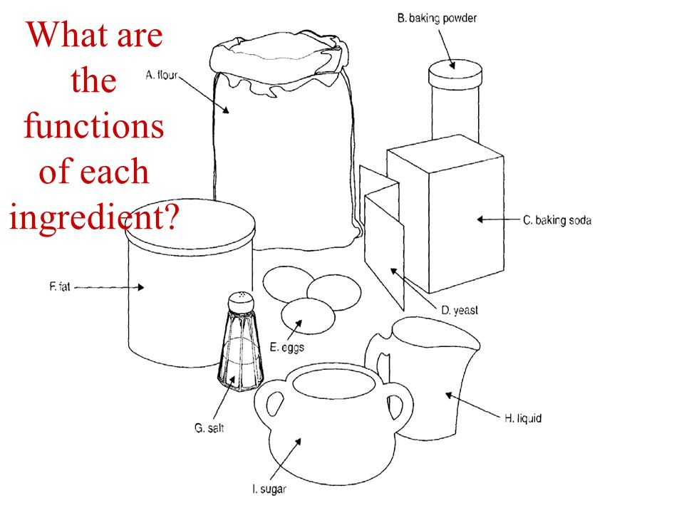 5/11/201522 What are the functions of each ingredient?