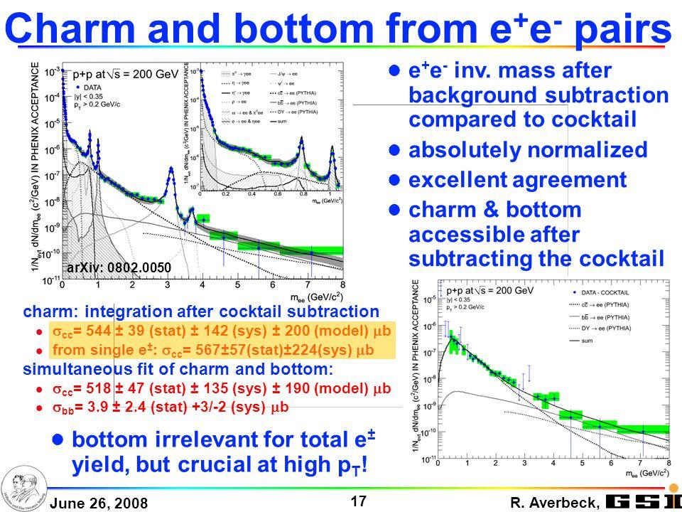 R. Averbeck, 17 June 26, 2008 Charm and bottom from e + e - pairs l e + e - inv.