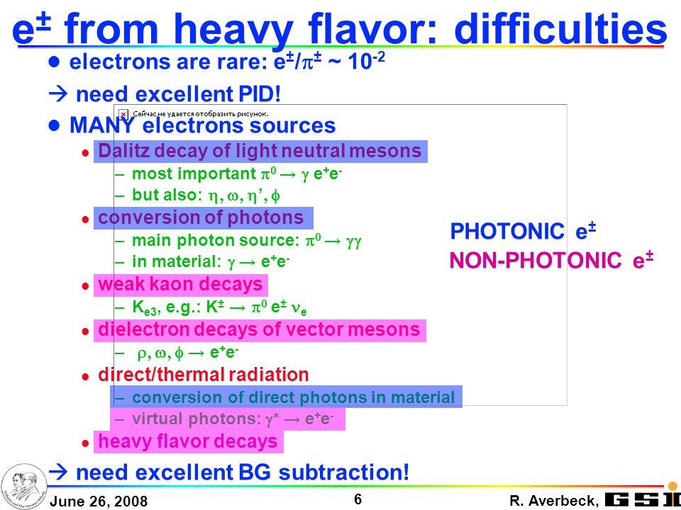 R.Averbeck, 17 June 26, 2008 Charm and bottom from e + e - pairs l e + e - inv.