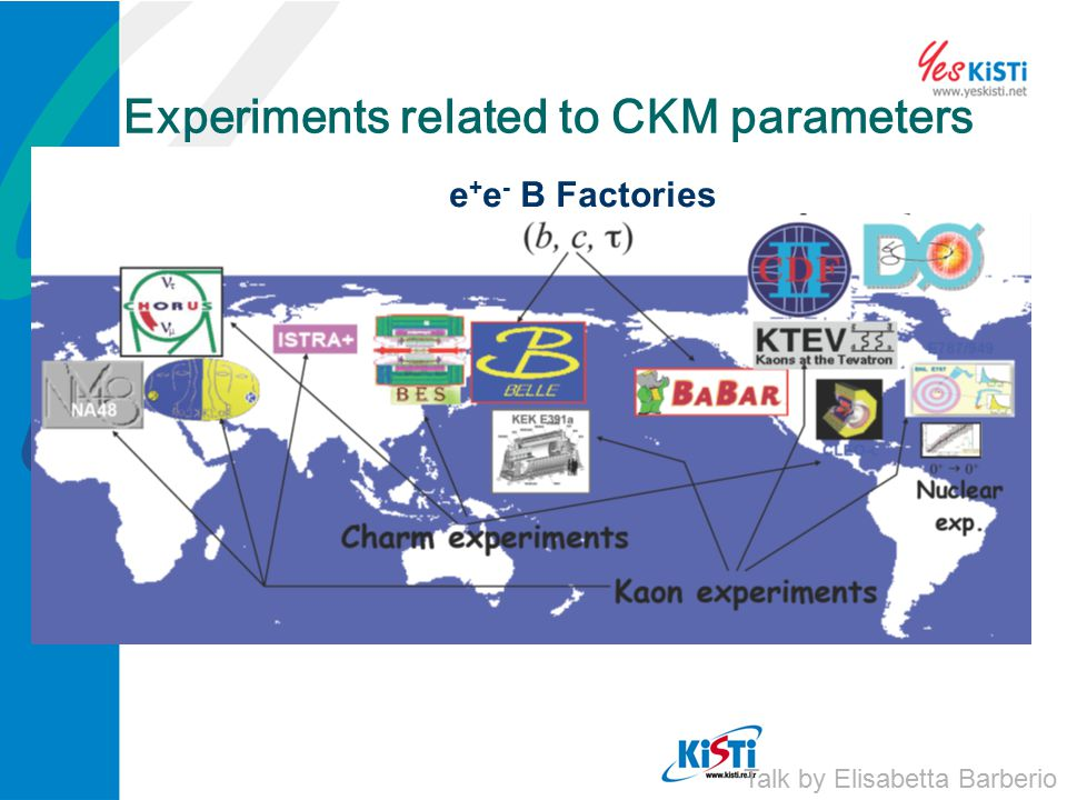 Experiments related to CKM parameters Talk by Elisabetta Barberio e + e - B Factories Major experiments ongoing, some ended