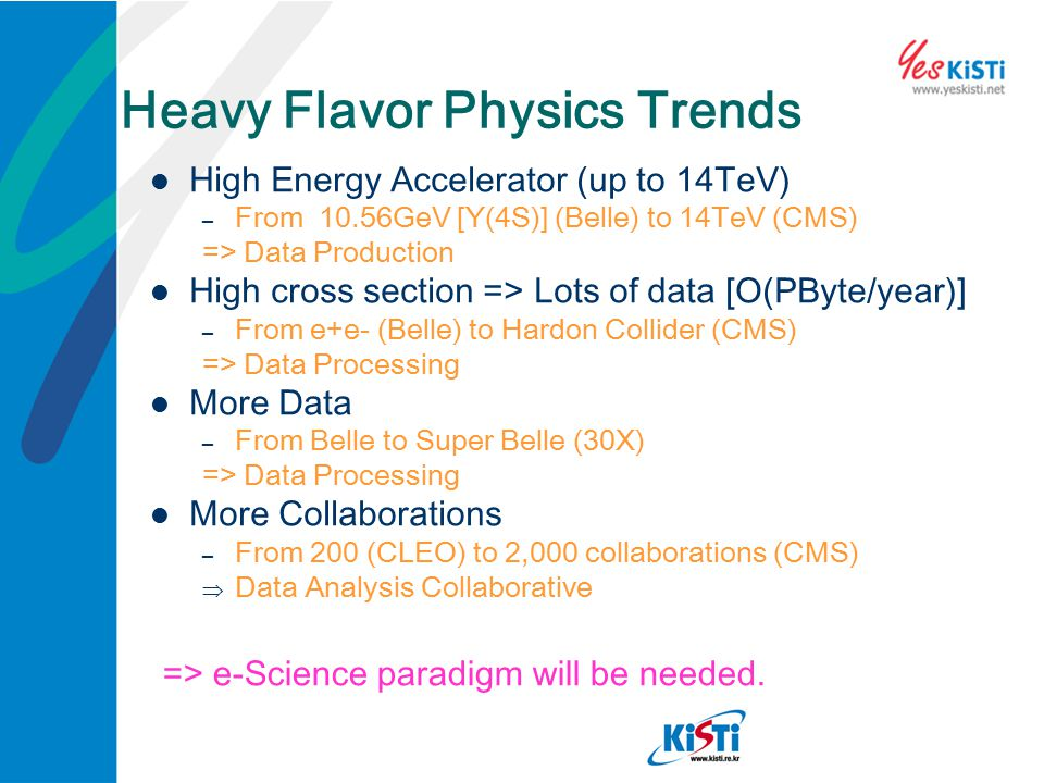 Heavy Flavor Physics Trends High Energy Accelerator (up to 14TeV) – From 10.56GeV [Y(4S)] (Belle) to 14TeV (CMS) => Data Production High cross section