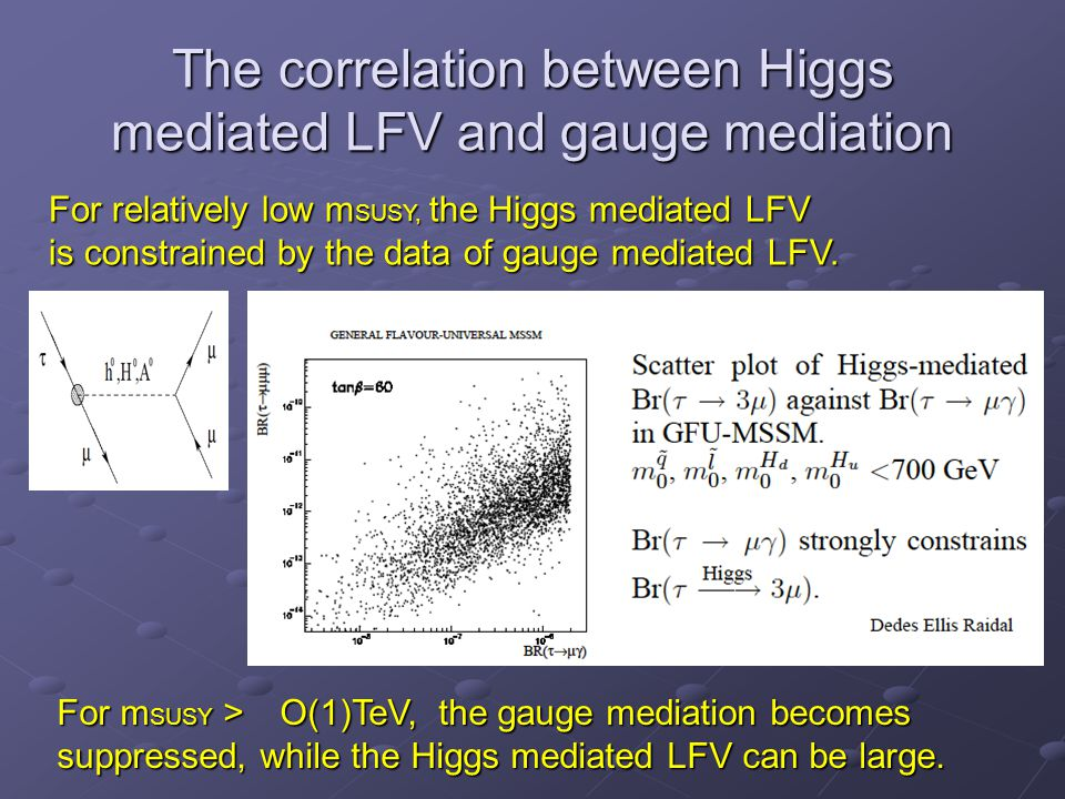 The correlation between Higgs mediated LFV and gauge mediation For relatively low m SUSY, the Higgs mediated LFV is constrained by the data of gauge m