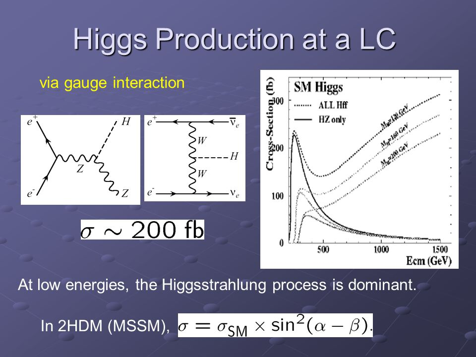 Higgs Production at a LC Higgs Production at a LC via gauge interaction In 2HDM (MSSM), At low energies, the Higgsstrahlung process is dominant.