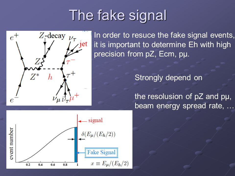 The fake signal In order to resuce the fake signal events, it is important to determine Eh with high precision from pZ, Ecm, pμ. Strongly depend on th