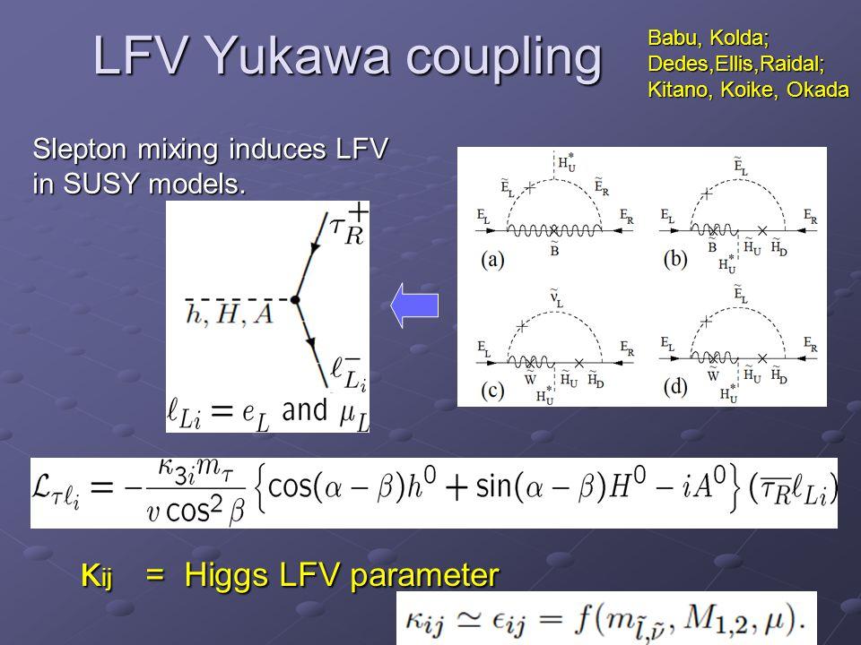 LFV Yukawa coupling Slepton mixing induces LFV in SUSY models.